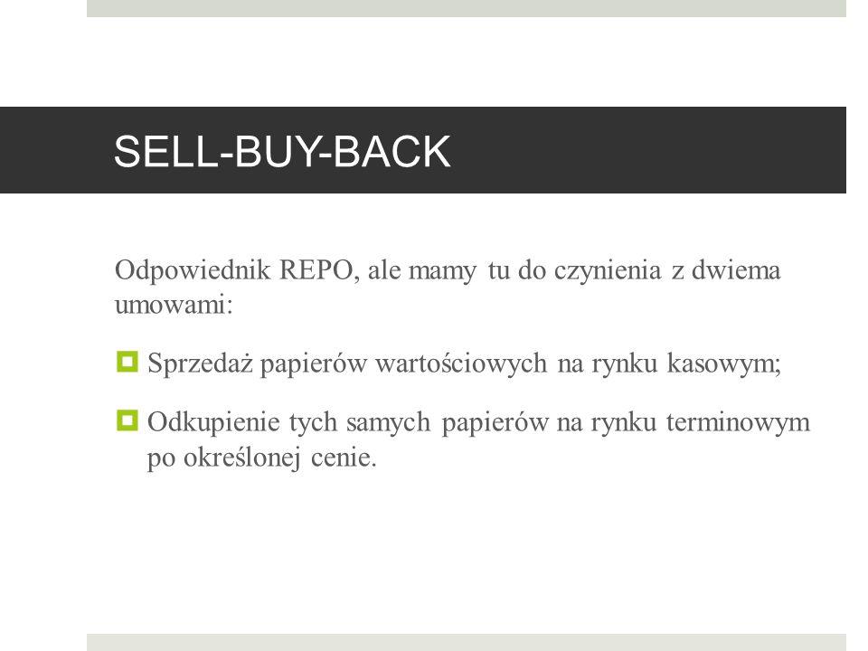 SELL-BUY-BACK Odpowiednik REPO, ale mamy tu do czynienia z dwiema umowami:  Sprzedaż papierów wartościowych na rynku kasowym;  Odkupienie tych samyc