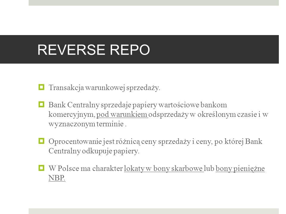 REVERSE REPO  Transakcja warunkowej sprzedaży.  Bank Centralny sprzedaje papiery wartościowe bankom komercyjnym, pod warunkiem odsprzedaży w określo