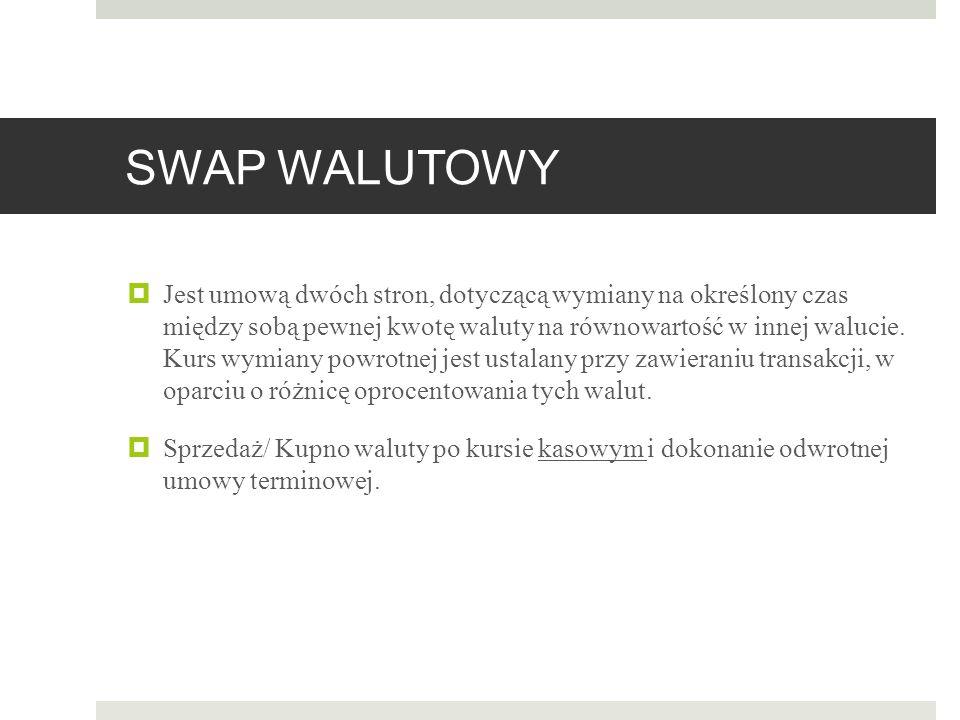SWAP WALUTOWY  Jest umową dwóch stron, dotyczącą wymiany na określony czas między sobą pewnej kwotę waluty na równowartość w innej walucie. Kurs wymi