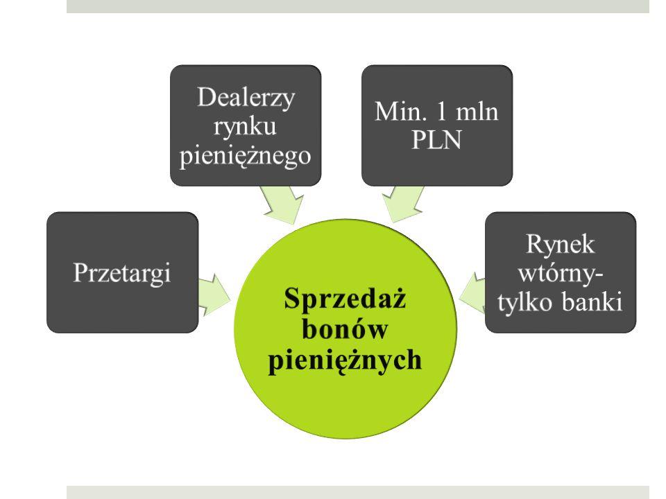 Przetargi Dealerzy rynku pieniężnego Min. 1 mln PLN Rynek wtórny- tylko banki