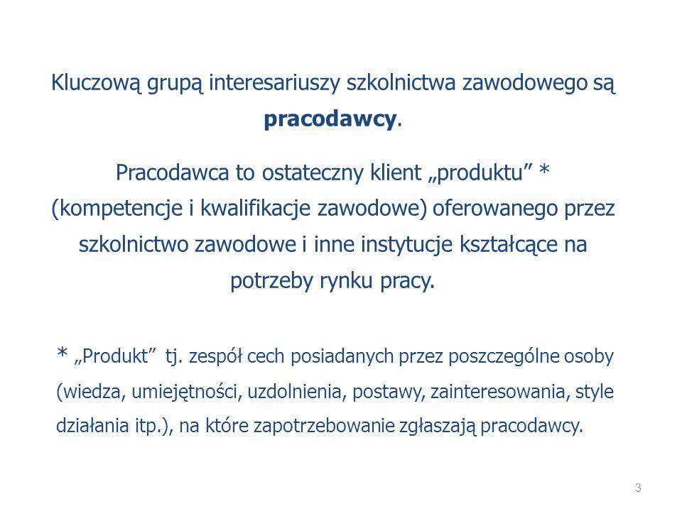 Poszukiwani pracownicy/ grupy zawodowe – podregion radomski