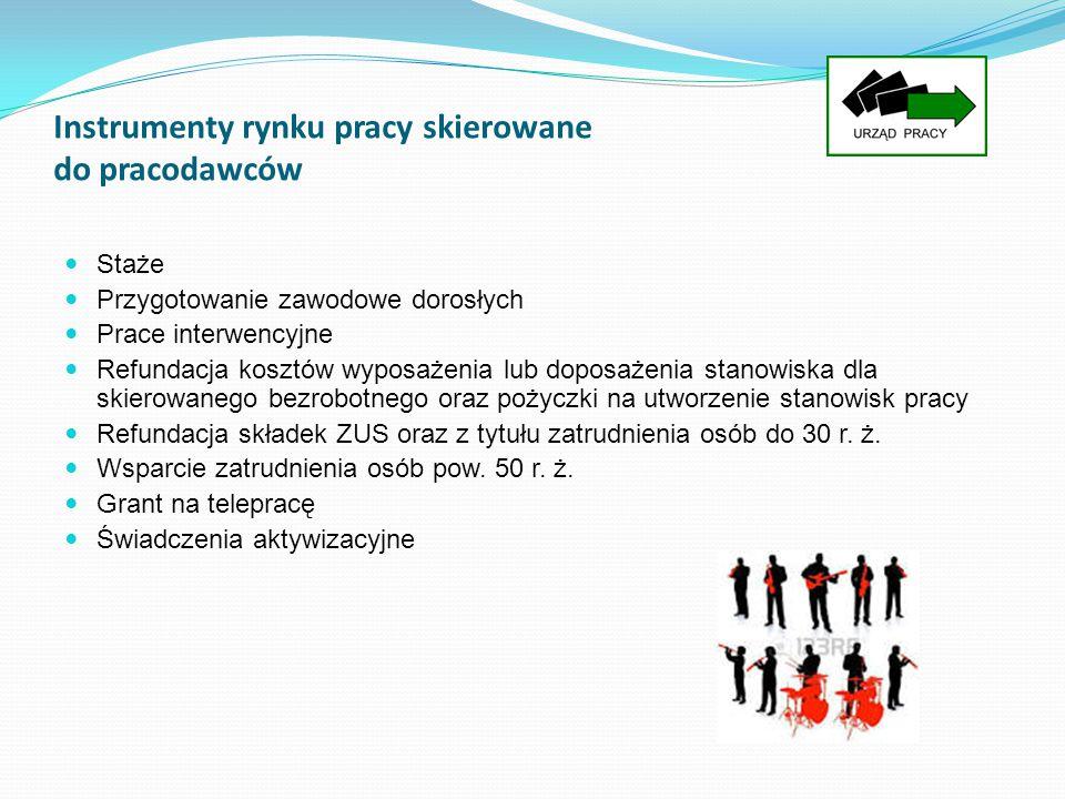 Instrumenty rynku pracy skierowane do pracodawców Staże Przygotowanie zawodowe dorosłych Prace interwencyjne Refundacja kosztów wyposażenia lub doposa