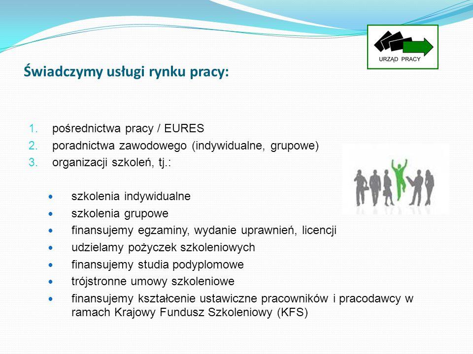 Świadczymy usługi rynku pracy: 1. pośrednictwa pracy / EURES 2. poradnictwa zawodowego (indywidualne, grupowe) 3. organizacji szkoleń, tj.: szkolenia