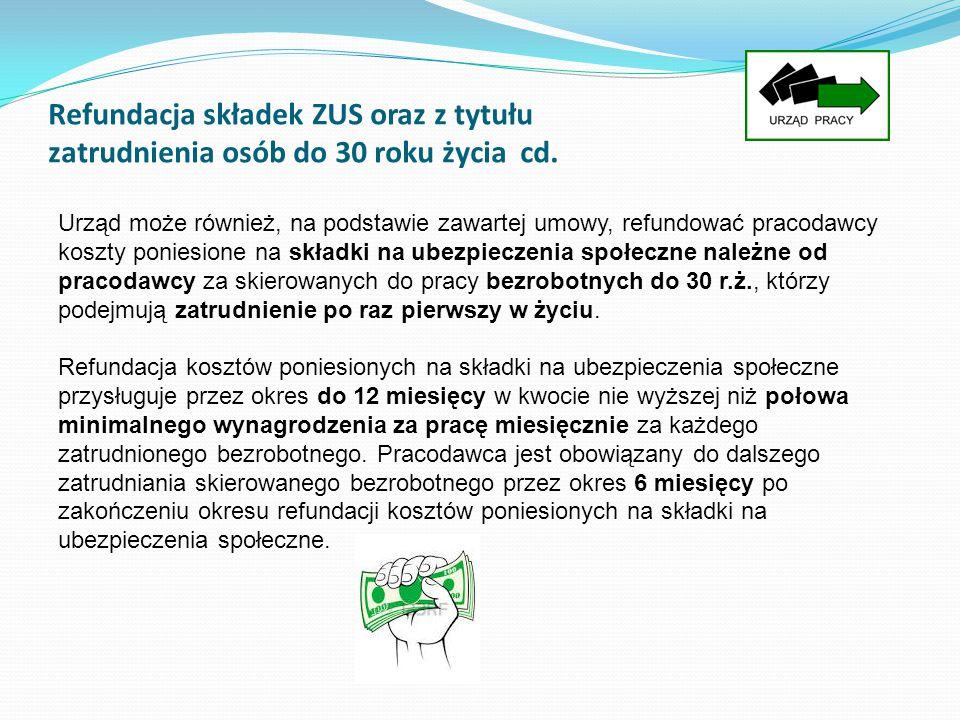 Refundacja składek ZUS oraz z tytułu zatrudnienia osób do 30 roku życia cd. Urząd może również, na podstawie zawartej umowy, refundować pracodawcy kos