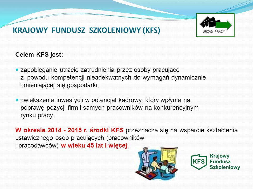 KRAJOWY FUNDUSZ SZKOLENIOWY (KFS) Celem KFS jest: zapobieganie utracie zatrudnienia przez osoby pracujące z powodu kompetencji nieadekwatnych do wymag