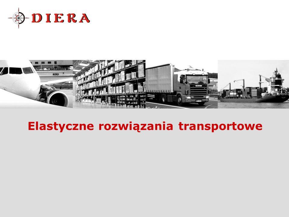 Elastyczne rozwiązania transportowe