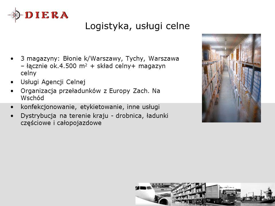 Logistyka, usługi celne 3 magazyny: Błonie k/Warszawy, Tychy, Warszawa – łącznie ok.4.500 m 2 + skład celny+ magazyn celny Usługi Agencji Celnej Organ