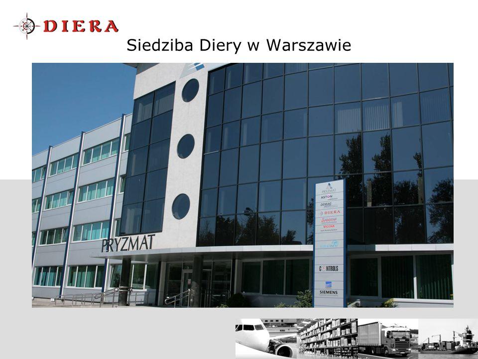 Siedziba Diery w Warszawie