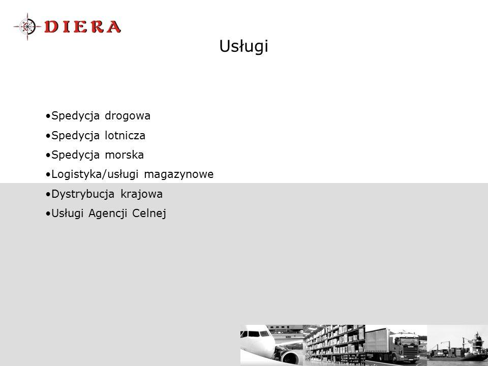 Spedycja drogowa Spedycja lotnicza Spedycja morska Logistyka/usługi magazynowe Dystrybucja krajowa Usługi Agencji Celnej Usługi