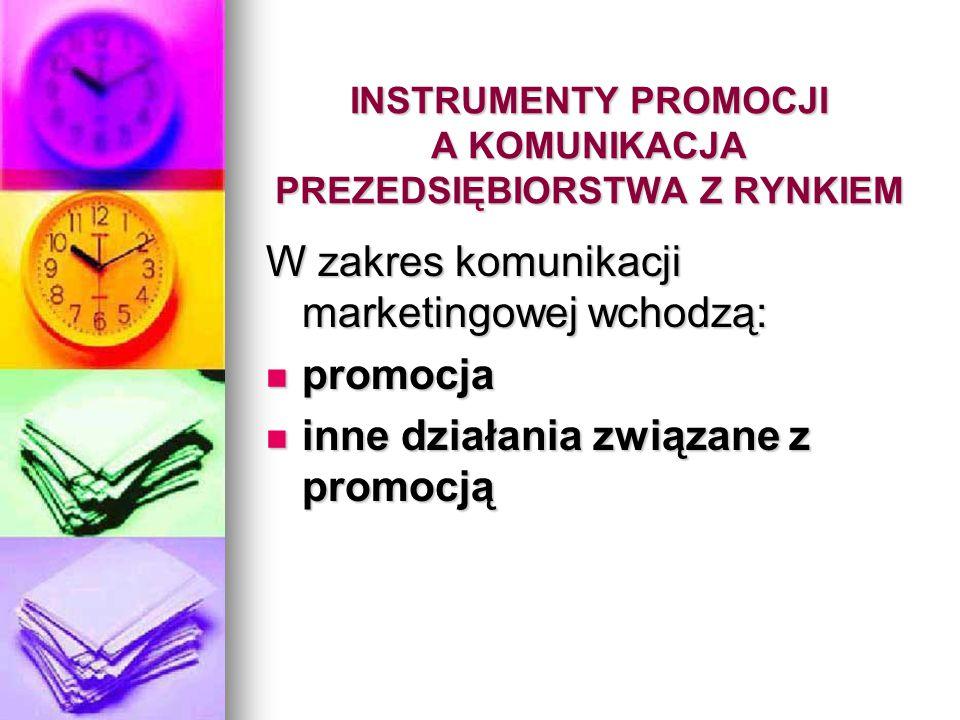 INSTRUMENTY PROMOCJI A KOMUNIKACJA PREZEDSIĘBIORSTWA Z RYNKIEM W zakres komunikacji marketingowej wchodzą: promocja promocja inne działania związane z