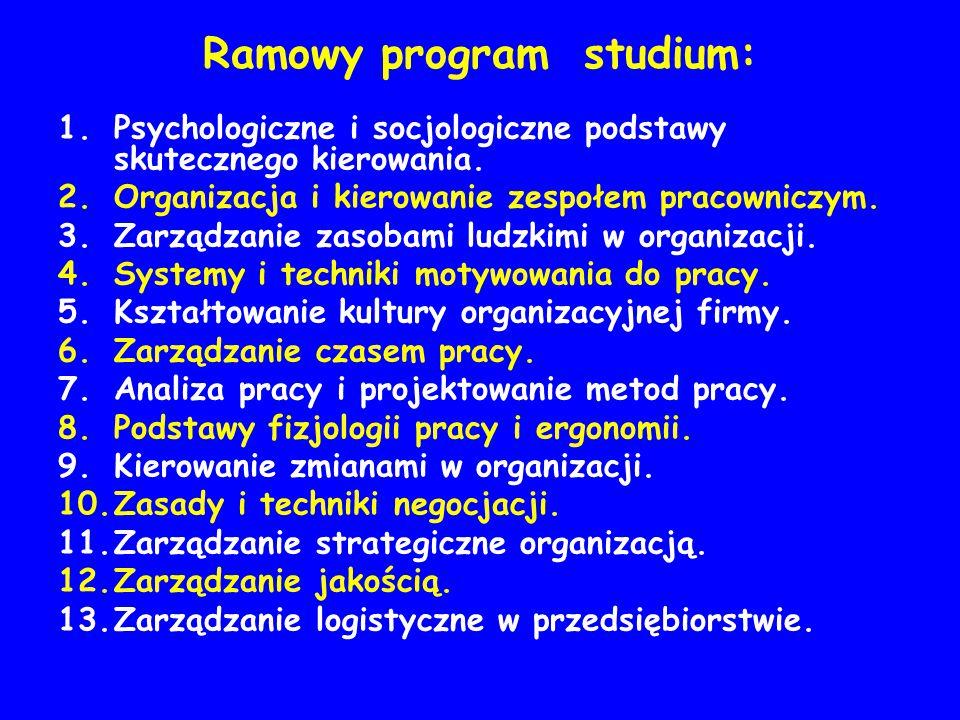Ramowy program studium: 1.Psychologiczne i socjologiczne podstawy skutecznego kierowania.
