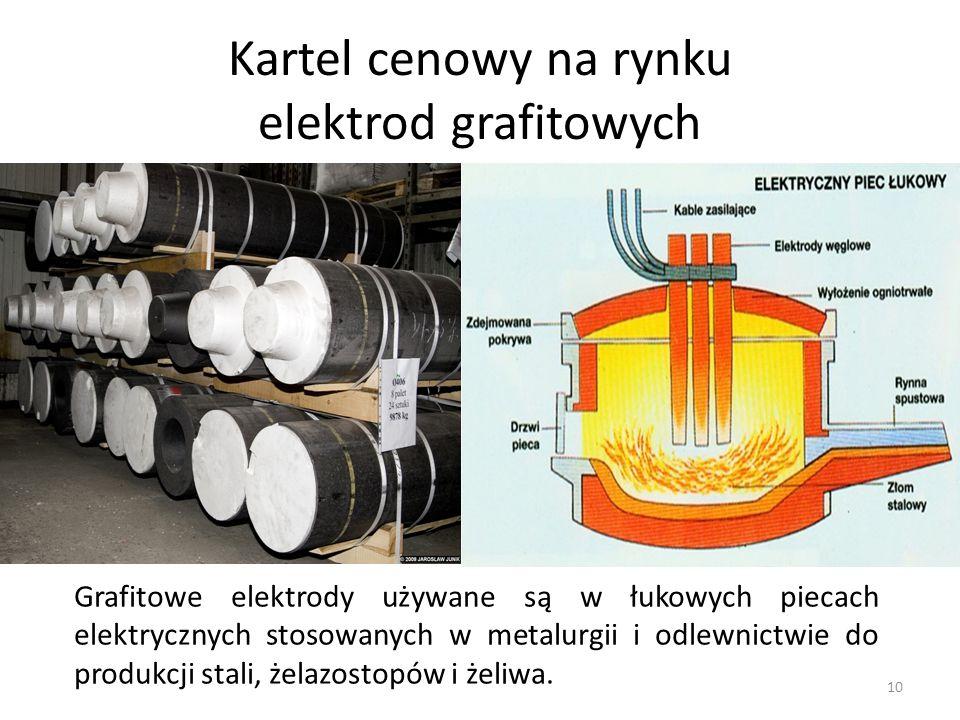 Kartel cenowy na rynku elektrod grafitowych Grafitowe elektrody używane są w łukowych piecach elektrycznych stosowanych w metalurgii i odlewnictwie do