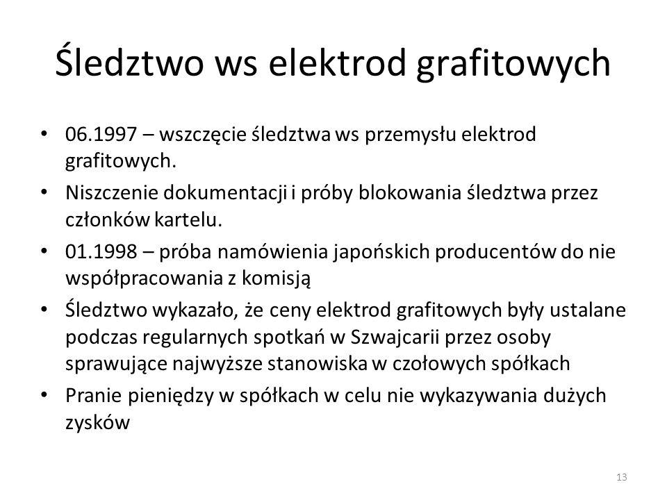 Śledztwo ws elektrod grafitowych 06.1997 – wszczęcie śledztwa ws przemysłu elektrod grafitowych. Niszczenie dokumentacji i próby blokowania śledztwa p