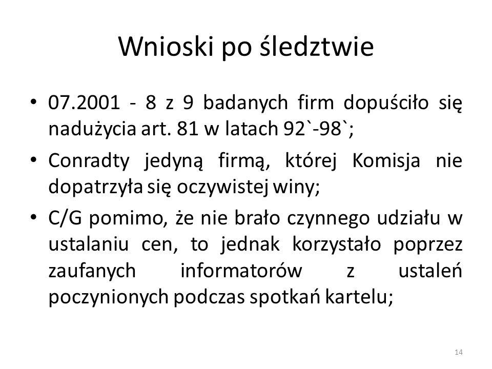 Wnioski po śledztwie 07.2001 - 8 z 9 badanych firm dopuściło się nadużycia art. 81 w latach 92`-98`; Conradty jedyną firmą, której Komisja nie dopatrz