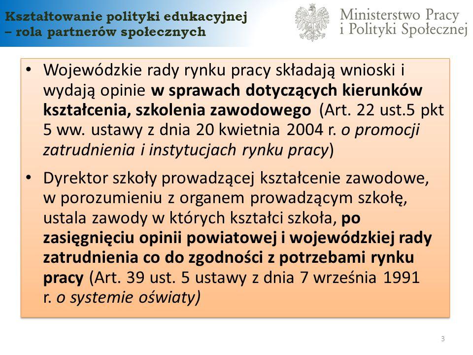 Wojewódzkie rady rynku pracy składają wnioski i wydają opinie w sprawach dotyczących kierunków kształcenia, szkolenia zawodowego (Art. 22 ust.5 pkt 5