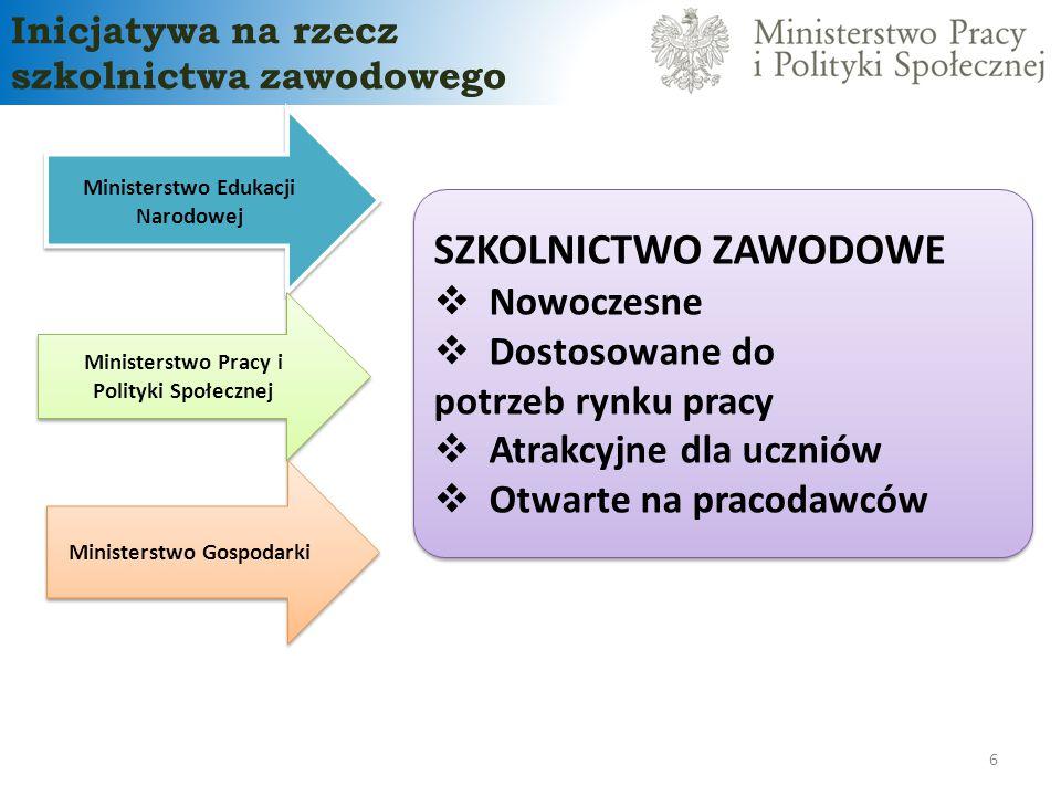 Inicjatywa na rzecz szkolnictwa zawodowego Ministerstwo Edukacji Narodowej Ministerstwo Pracy i Polityki Społecznej Ministerstwo Gospodarki SZKOLNICTW
