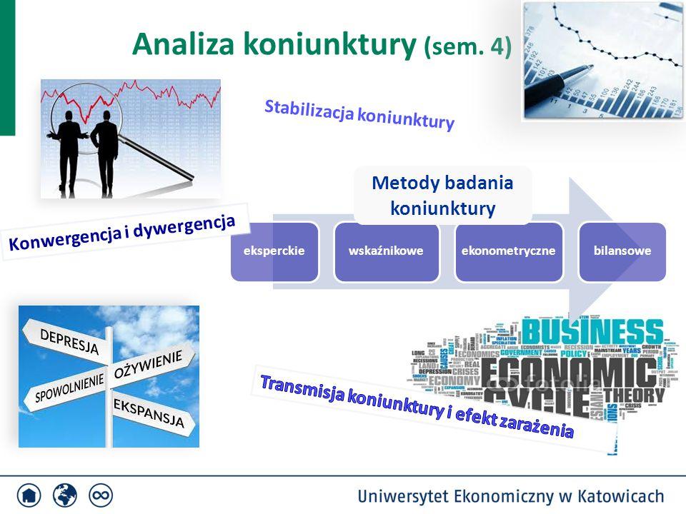 Analiza koniunktury (sem. 4) eksperckiewskaźnikoweekonometrycznebilansowe Metody badania koniunktury Konwergencja i dywergencja Stabilizacja koniunktu