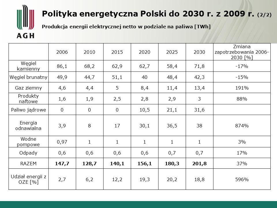 Polityka energetyczna Polski do 2030 r. z 2009 r.