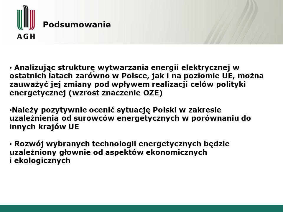 Podsumowanie Analizując strukturę wytwarzania energii elektrycznej w ostatnich latach zarówno w Polsce, jak i na poziomie UE, można zauważyć jej zmiany pod wpływem realizacji celów polityki energetycznej (wzrost znaczenie OZE) Należy pozytywnie ocenić sytuację Polski w zakresie uzależnienia od surowców energetycznych w porównaniu do innych krajów UE Rozwój wybranych technologii energetycznych będzie uzależniony głownie od aspektów ekonomicznych i ekologicznych