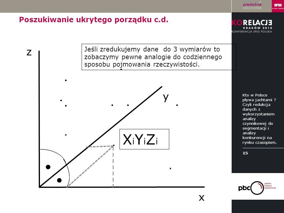 LOGO instytucji Kto w Polsce pływa jachtami ? Czyli redukcja danych z wykorzystaniem analizy czynnikowej do segmentacji i analizy konkurencji na rynku