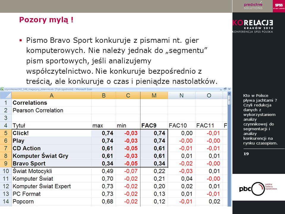 """LOGO instytucji Pozory mylą !  Pismo Bravo Sport konkuruje z pismami nt. gier komputerowych. Nie należy jednak do """"segmentu"""" pism sportowych, jeśli a"""