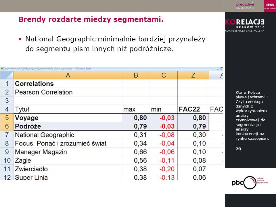 LOGO instytucji Brendy rozdarte miedzy segmentami.  National Geographic minimalnie bardziej przynależy do segmentu pism innych niż podróżnicze. Kto w