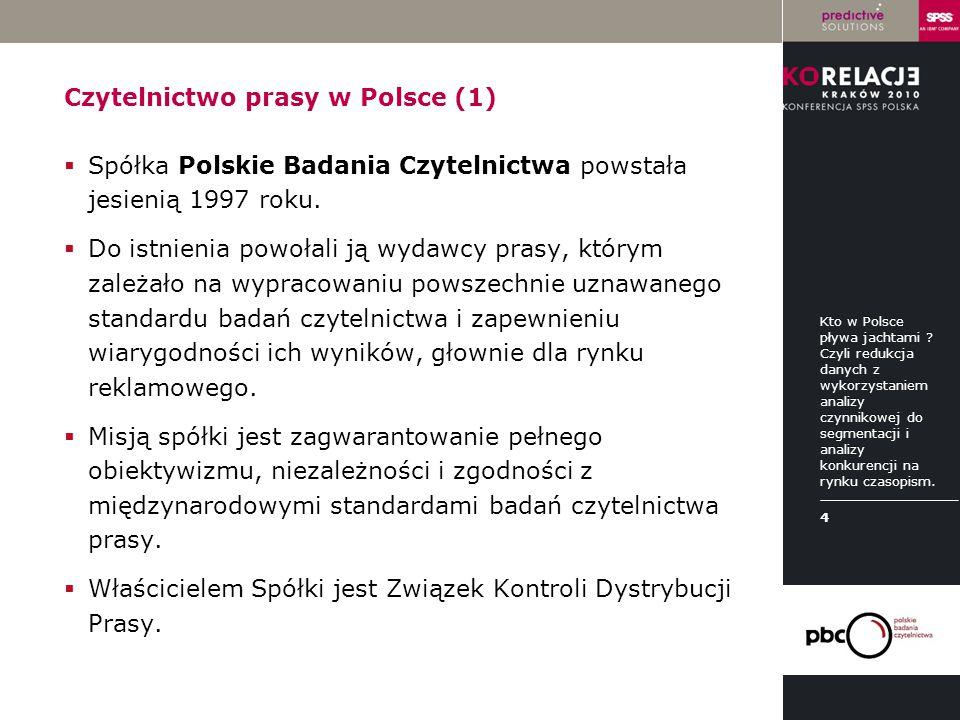 LOGO instytucji Kto w Polsce pływa jachtami .
