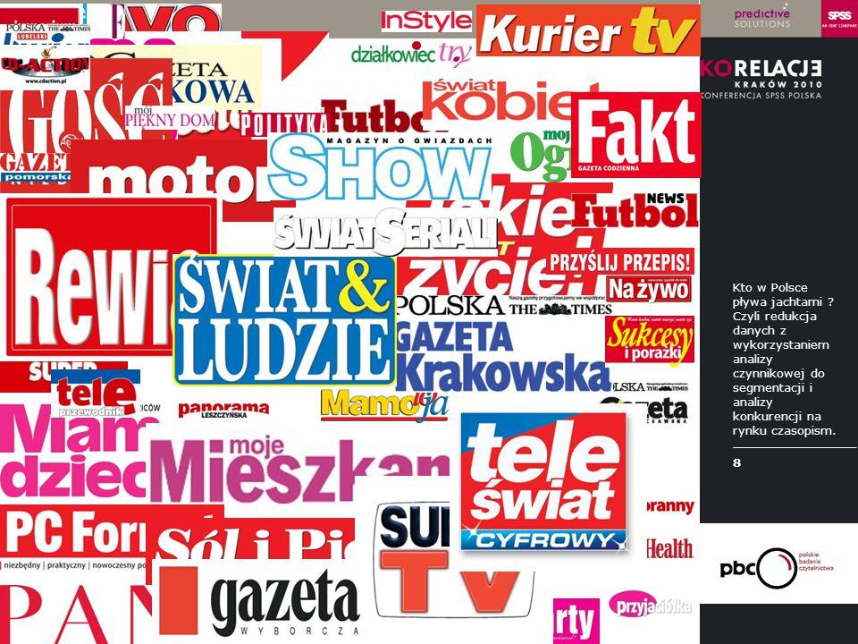 LOGO instytucji Pozory mylą . Pismo Bravo Sport konkuruje z pismami nt.