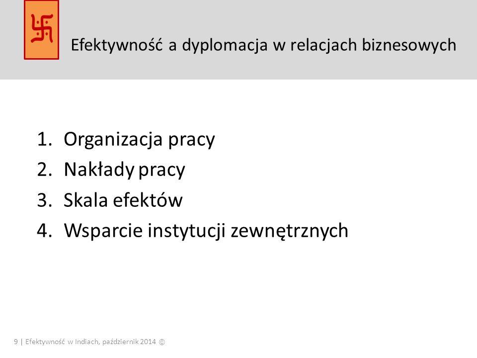 1.Organizacja pracy 2.Nakłady pracy 3.Skala efektów 4.Wsparcie instytucji zewnętrznych Efektywność a dyplomacja w relacjach biznesowych 9 | Efektywnoś