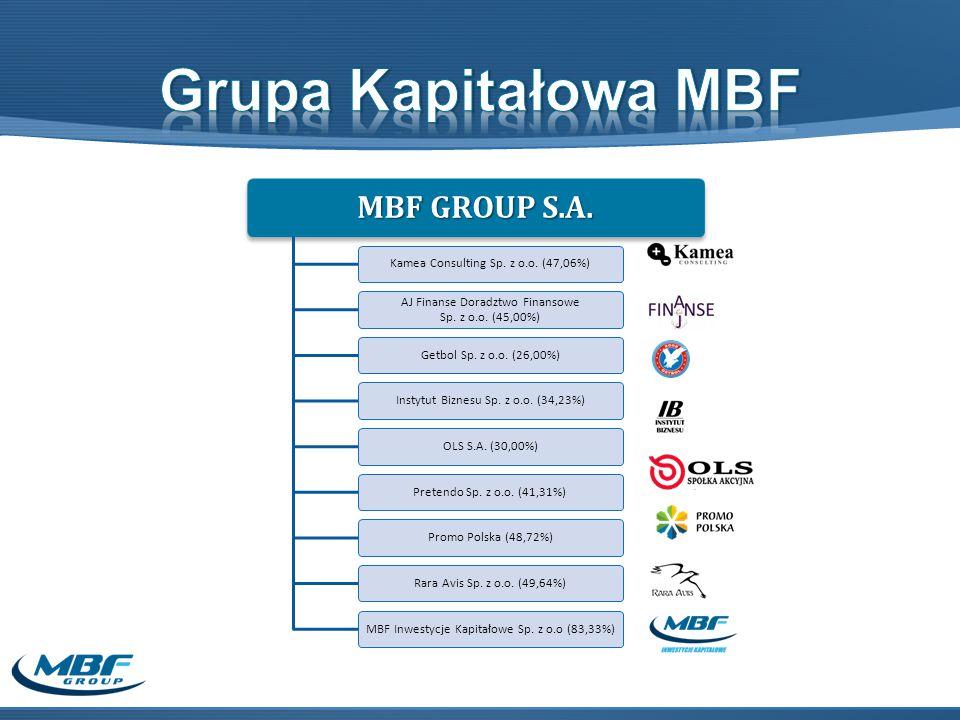 MBF GROUP S.A.Kamea Consulting Sp. z o.o. (47,06%) AJ Finanse Doradztwo Finansowe Sp.
