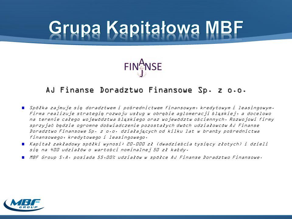 AJ Finanse Doradztwo Finansowe Sp.z o.o.