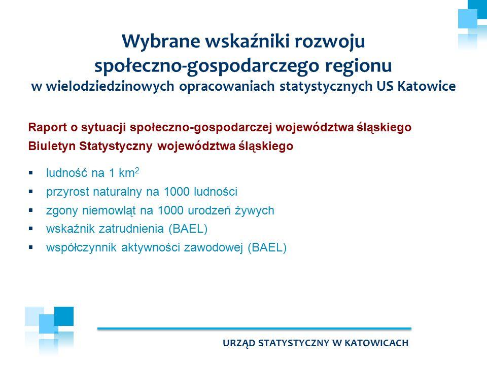 URZĄD STATYSTYCZNY W KATOWICACH Wybrane wskaźniki rozwoju społeczno-gospodarczego regionu w wielodziedzinowych opracowaniach statystycznych US Katowic