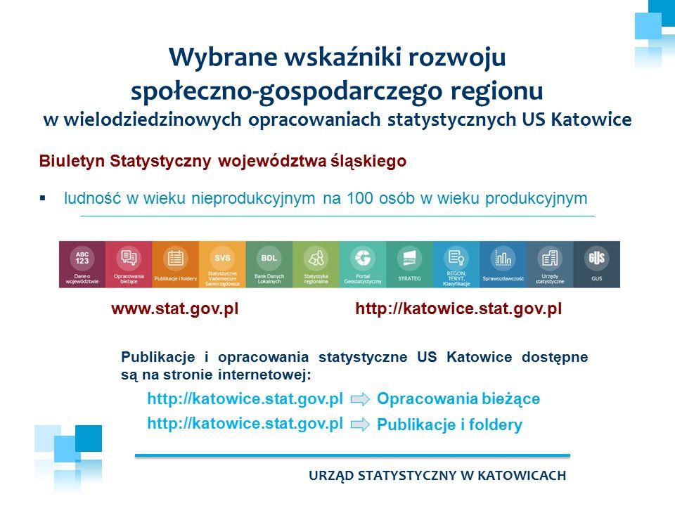 Publikacje i opracowania statystyczne US Katowice dostępne są na stronie internetowej: http://katowice.stat.gov.pl Publikacje i foldery Opracowania bi