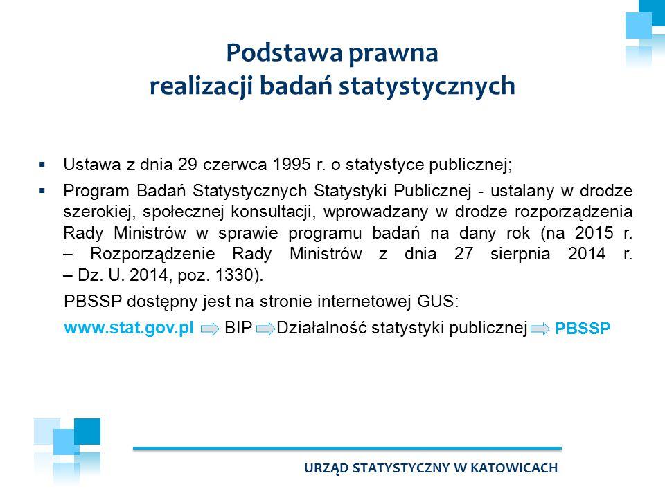 Podstawa prawna realizacji badań statystycznych  Ustawa z dnia 29 czerwca 1995 r. o statystyce publicznej;  Program Badań Statystycznych Statystyki