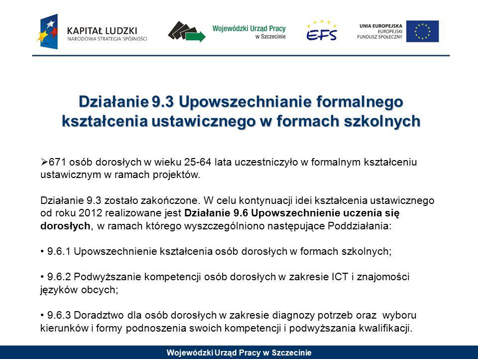 Wojewódzki Urząd Pracy w Szczecinie Działanie 9.3 Upowszechnianie formalnego kształcenia ustawicznego w formach szkolnych  671 osób dorosłych w wieku 25-64 lata uczestniczyło w formalnym kształceniu ustawicznym w ramach projektów.