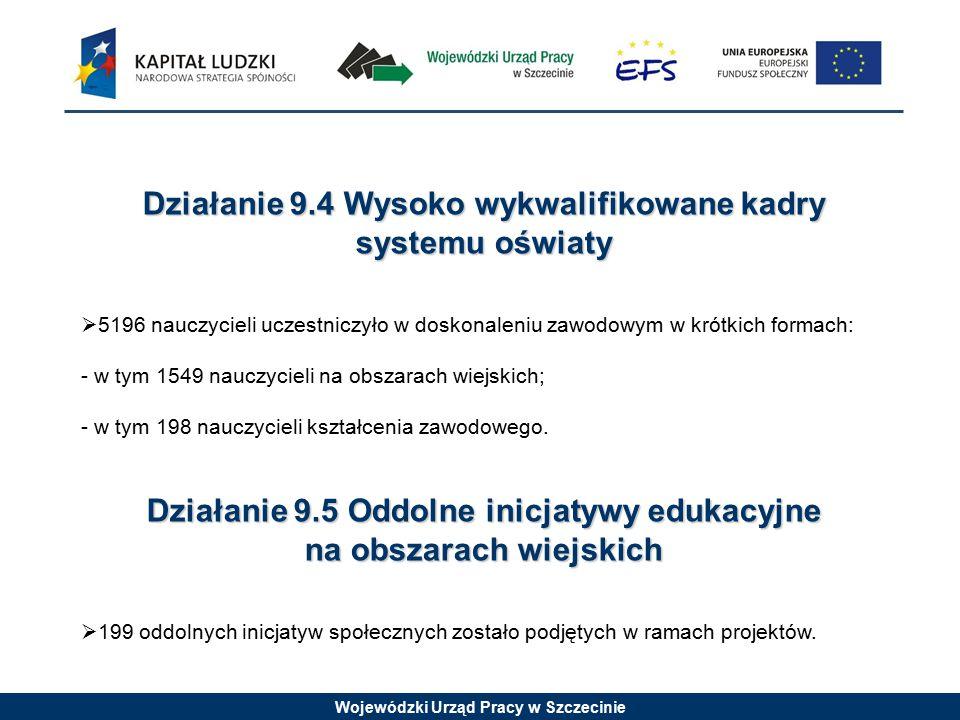 Wojewódzki Urząd Pracy w Szczecinie Działanie 9.4 Wysoko wykwalifikowane kadry systemu oświaty  5196 nauczycieli uczestniczyło w doskonaleniu zawodowym w krótkich formach: - w tym 1549 nauczycieli na obszarach wiejskich; - w tym 198 nauczycieli kształcenia zawodowego.