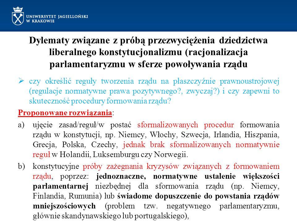 Dylematy związane z próbą przezwyciężenia dziedzictwa liberalnego konstytucjonalizmu (racjonalizacja parlamentaryzmu w sferze powoływania rządu  czy