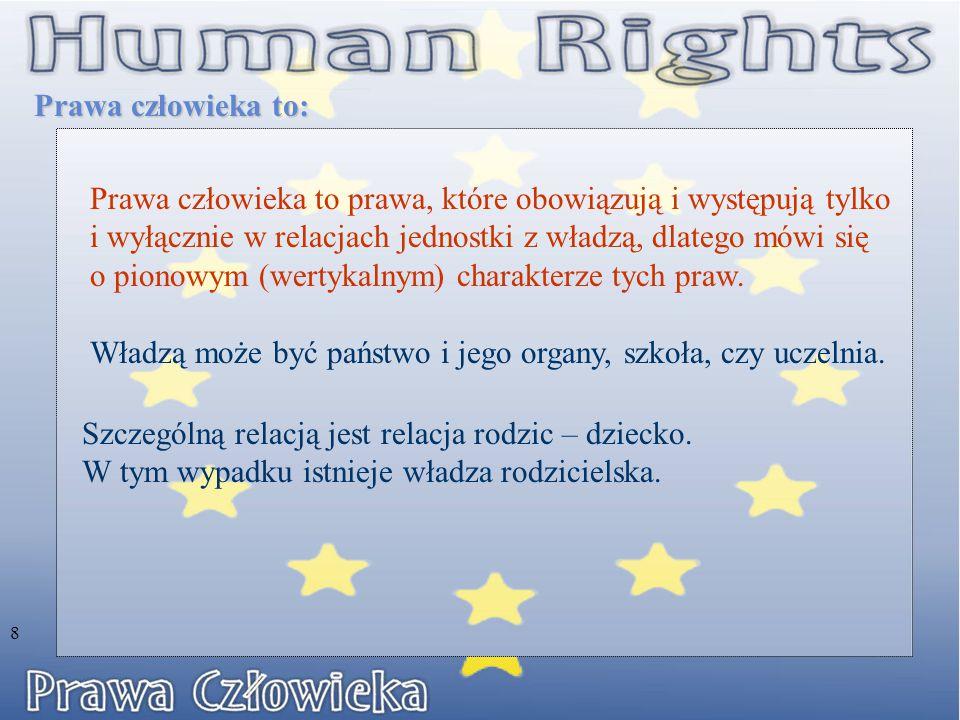 Prawa człowieka to prawa, które obowiązują i występują tylko i wyłącznie w relacjach jednostki z władzą, dlatego mówi się o pionowym (wertykalnym) charakterze tych praw.