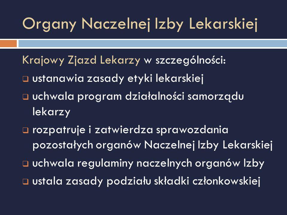 Organy Naczelnej Izby Lekarskiej Krajowy Zjazd Lekarzy w szczególności:  ustanawia zasady etyki lekarskiej  uchwala program działalności samorządu l