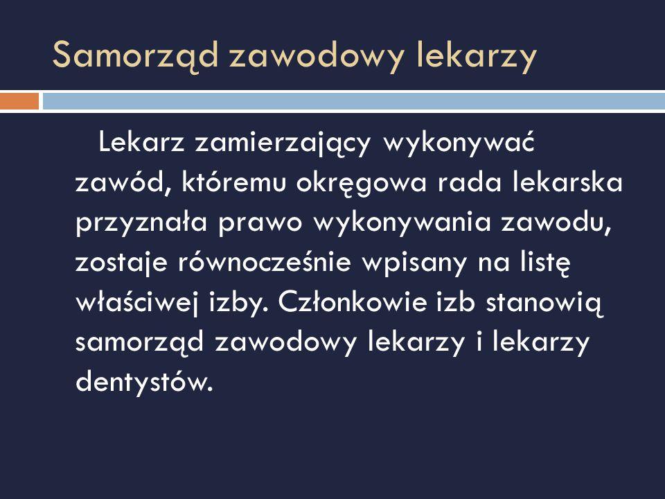 Organy Naczelnej Izby Lekarskiej Ad.