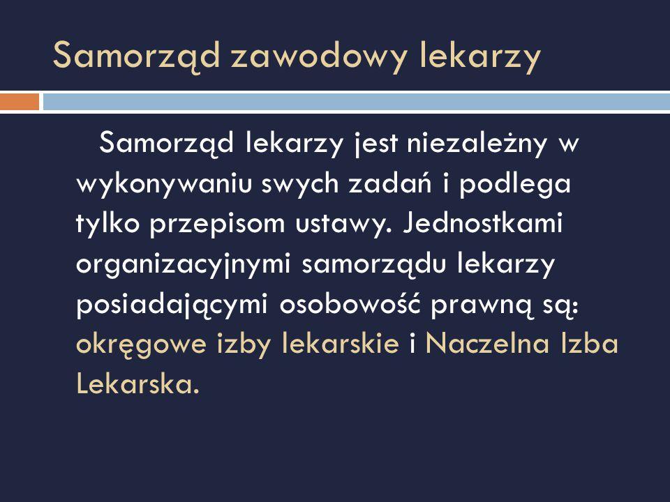 Organy Naczelnej Izby Lekarskiej Art.35.