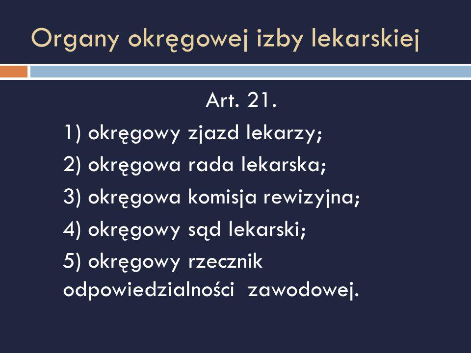 Organy okręgowej izby lekarskiej Art. 21. 1) okręgowy zjazd lekarzy; 2) okręgowa rada lekarska; 3) okręgowa komisja rewizyjna; 4) okręgowy sąd lekarsk
