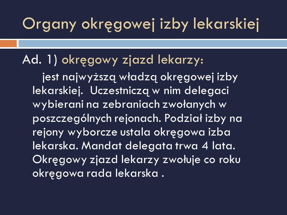 Obowiązki członków samorządu lekarskiego Art.8.