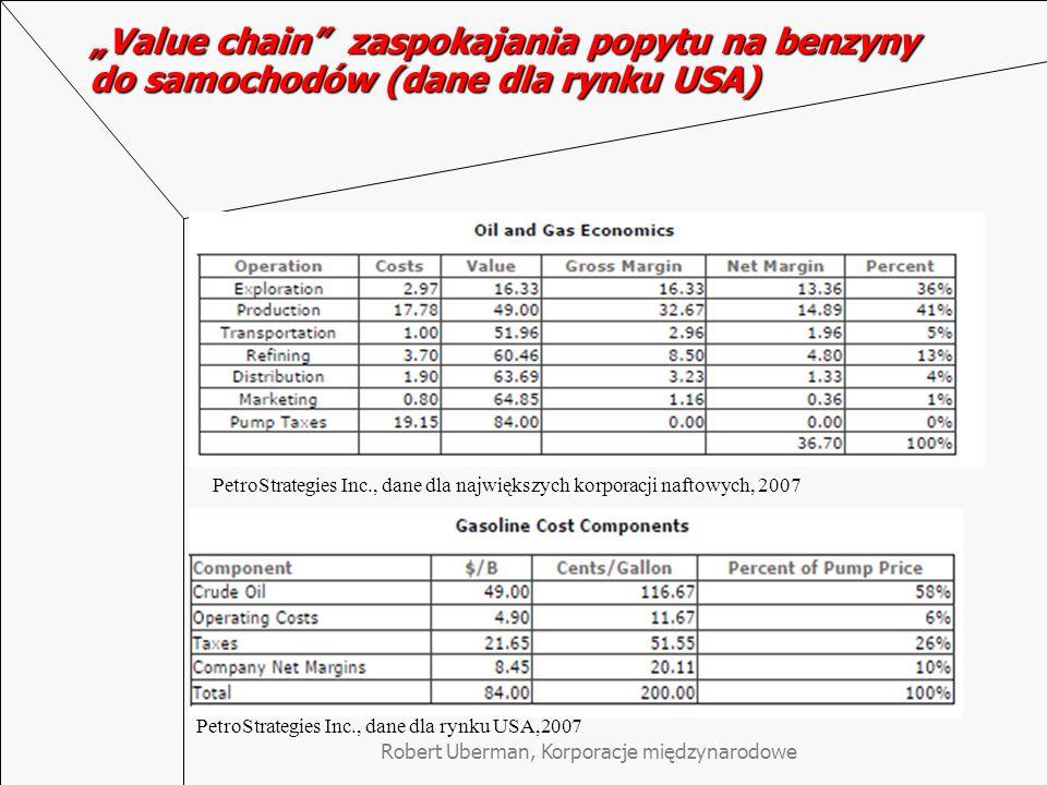 """Robert Uberman, Korporacje międzynarodowe """"Value chain zaspokajania popytu na benzyny do samochodów (dane dla rynku USA) PetroStrategies Inc., dane dla rynku USA,2007 PetroStrategies Inc., dane dla największych korporacji naftowych, 2007"""