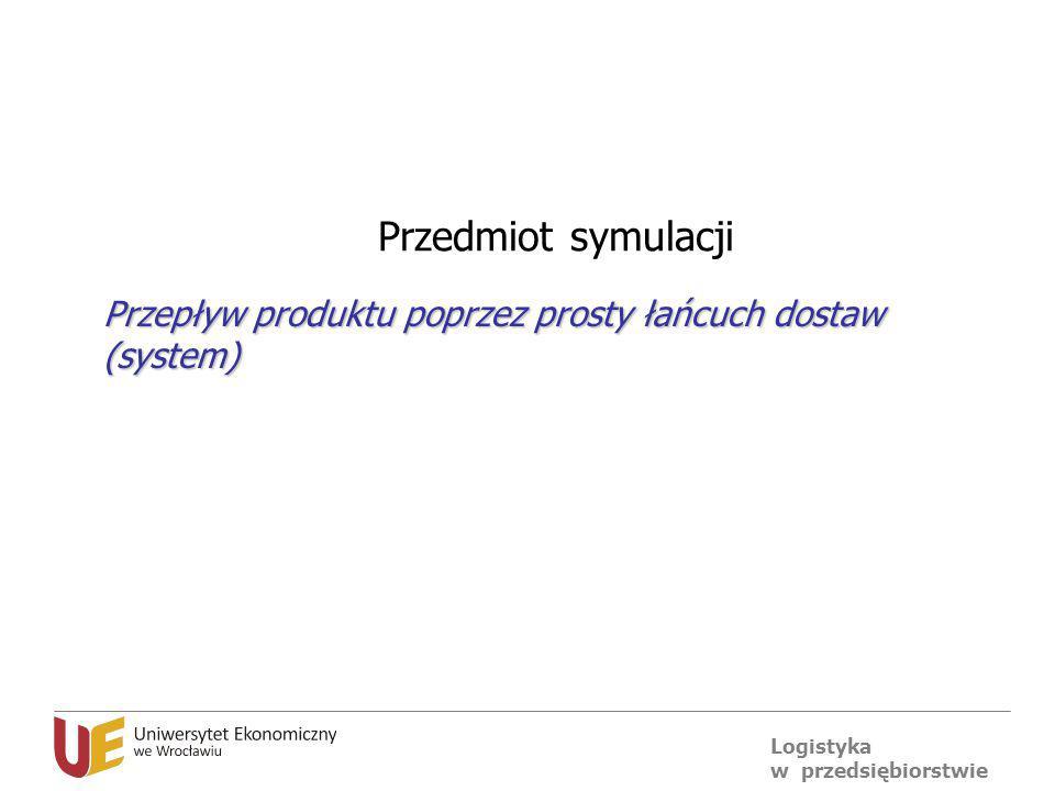 Logistyka w przedsiębiorstwie Przedmiot symulacji Przepływ produktu poprzez prosty łańcuch dostaw (system)