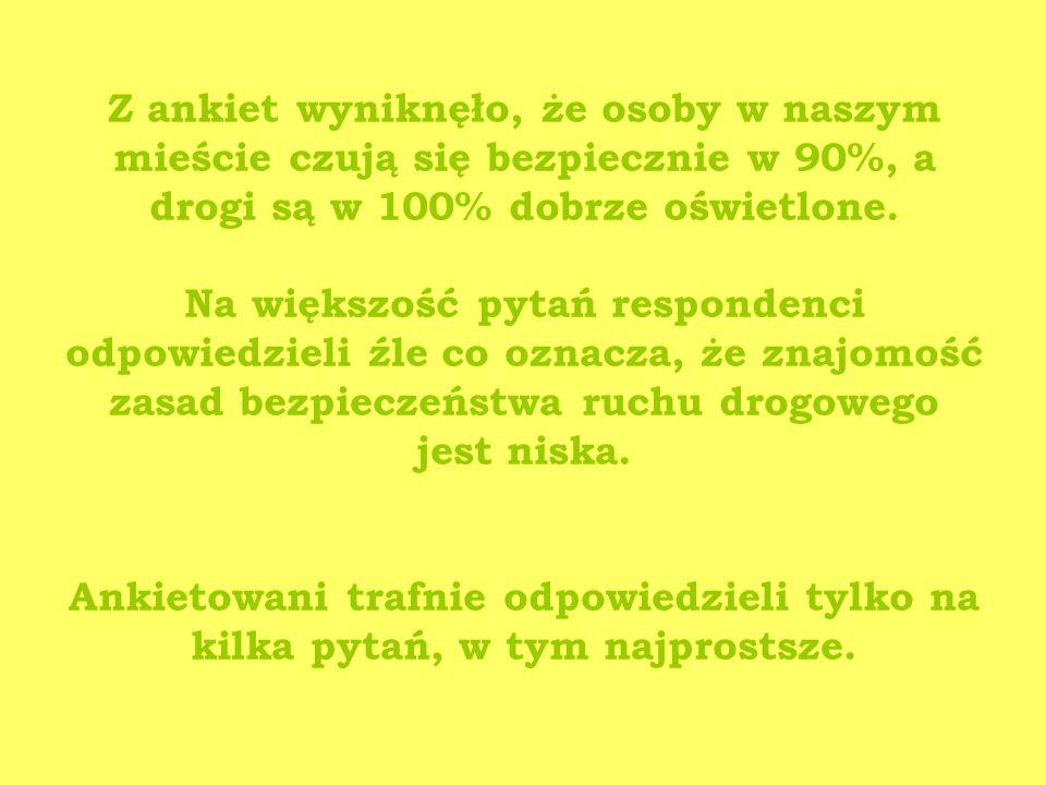 Z ankiet wyniknęło, że osoby w naszym mieście czują się bezpiecznie w 90%, a drogi są w 100% dobrze oświetlone. Na większość pytań respondenci odpowie