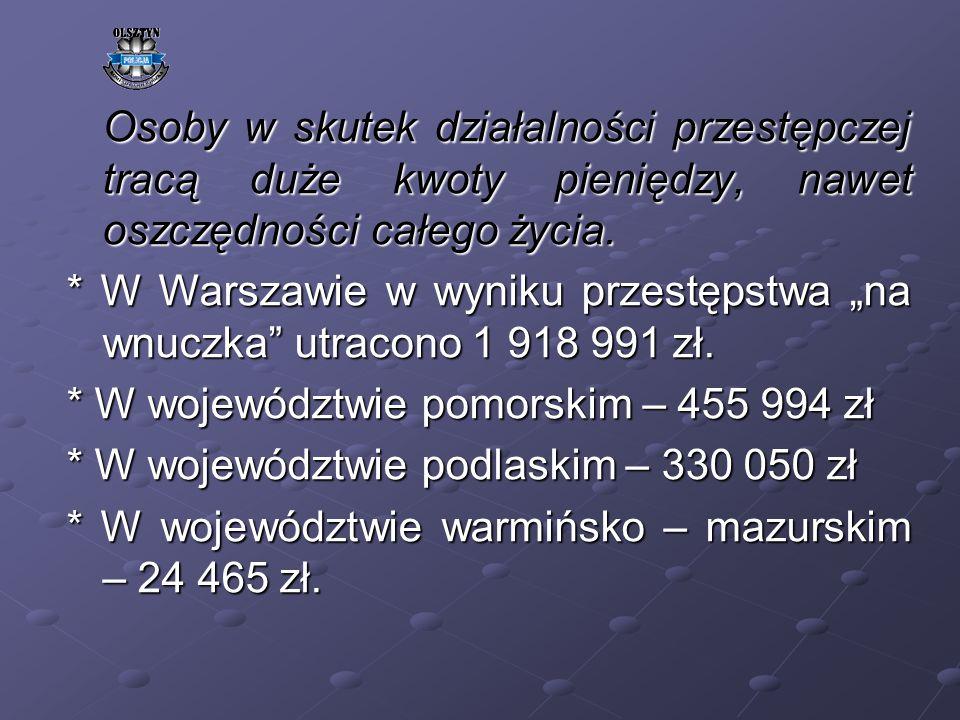 """Osoby w skutek działalności przestępczej tracą duże kwoty pieniędzy, nawet oszczędności całego życia. * W Warszawie w wyniku przestępstwa """"na wnuczka"""""""