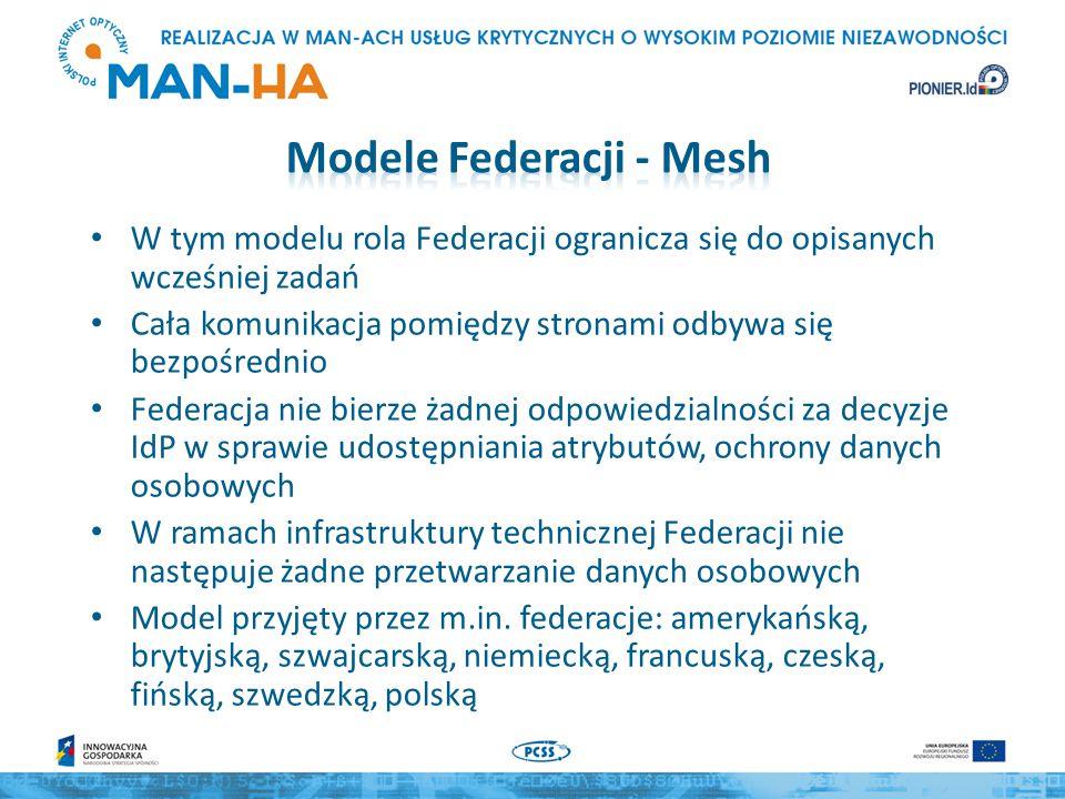 W tym modelu rola Federacji ogranicza się do opisanych wcześniej zadań Cała komunikacja pomiędzy stronami odbywa się bezpośrednio Federacja nie bierze żadnej odpowiedzialności za decyzje IdP w sprawie udostępniania atrybutów, ochrony danych osobowych W ramach infrastruktury technicznej Federacji nie następuje żadne przetwarzanie danych osobowych Model przyjęty przez m.in.