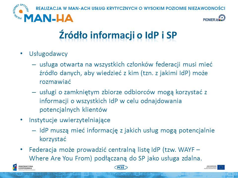 Usługodawcy – usługa otwarta na wszystkich członków federacji musi mieć źródło danych, aby wiedzieć z kim (tzn.