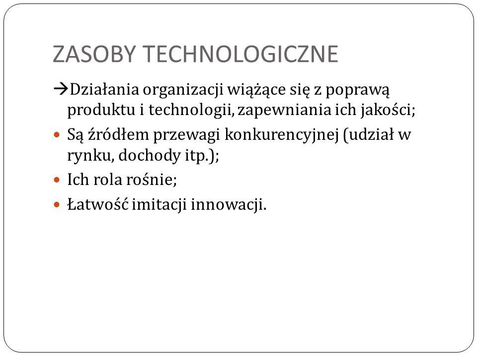 ZASOBY TECHNOLOGICZNE  Działania organizacji wiążące się z poprawą produktu i technologii, zapewniania ich jakości; Są źródłem przewagi konkurencyjnej (udział w rynku, dochody itp.); Ich rola rośnie; Łatwość imitacji innowacji.
